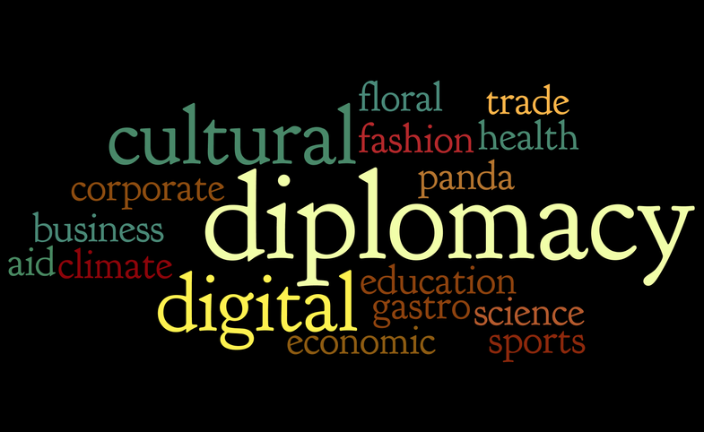 Diplomacy Wordle