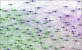 My Instagram Network, Visualized