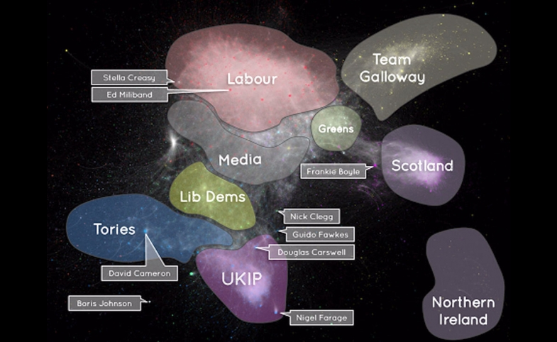 Data visualization from the 2015 UK election campaign