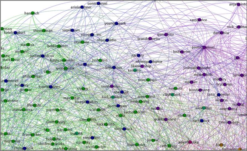 My Instagram Network, Visualized